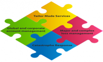 TAILOR MADE SERVICES